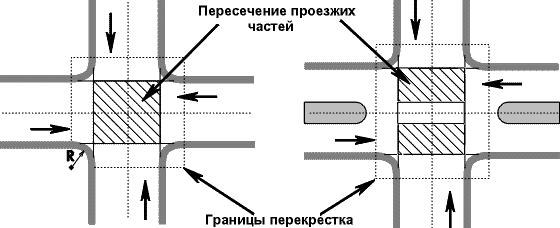 как правильно рисовать схему