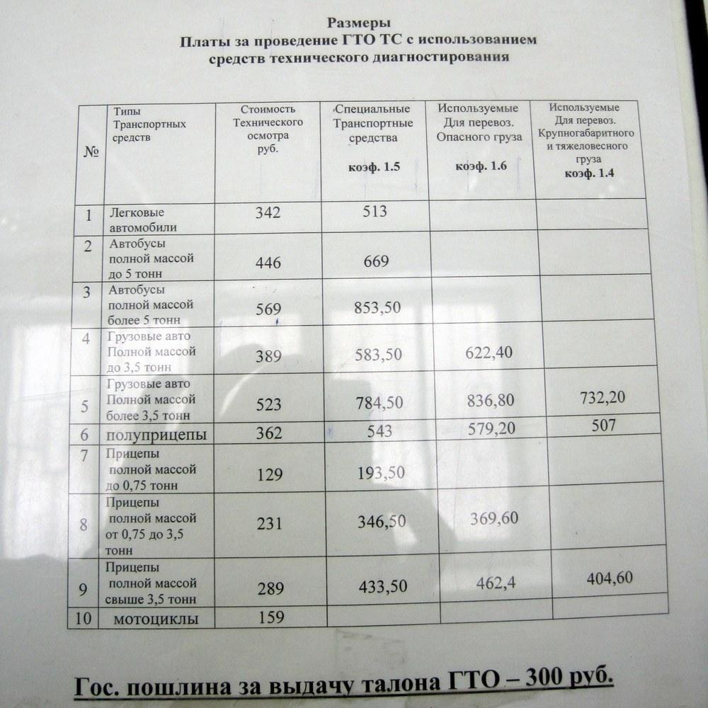 график работы сбербанка гай