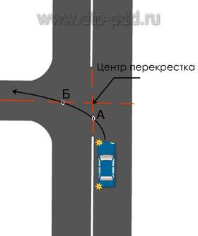 Бывает же так: случайно проезжал несколько раз через один и тот же пограничный переход в районе сибирского города
