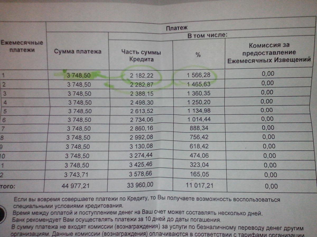dolgs ru просрочка оплаты по займу