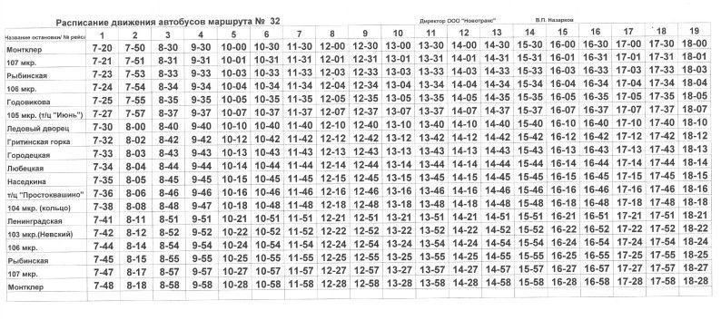 Re: Череповецкие автобусы меняют маршруты.