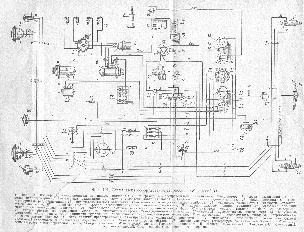 Схема бронепровода на москвиче 412