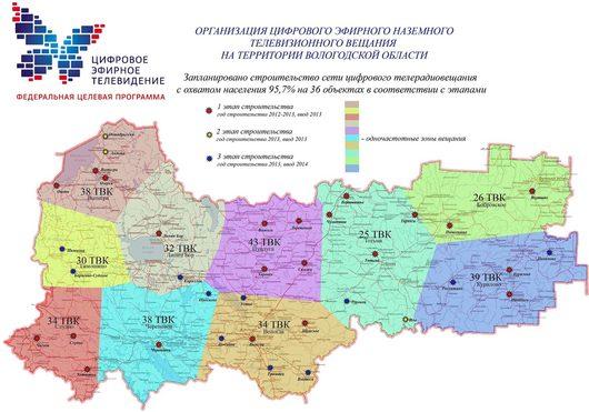 DVB-T2 Вологодская область | Дом и стройка