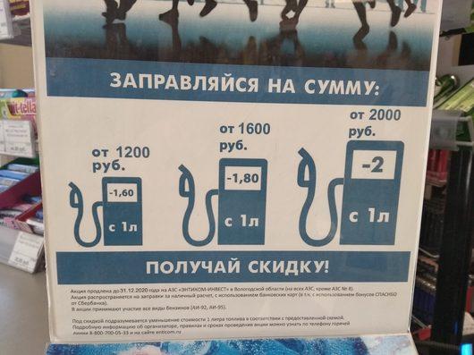 Вологда. Мониторинг цен на топливо   Авто ВОЛОГДА