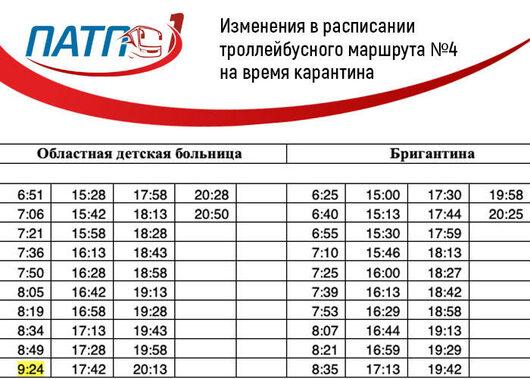 Вологда. Расписание автобусов. АПРЕЛЬ-МАЙ 2020 | Общественный транспорт